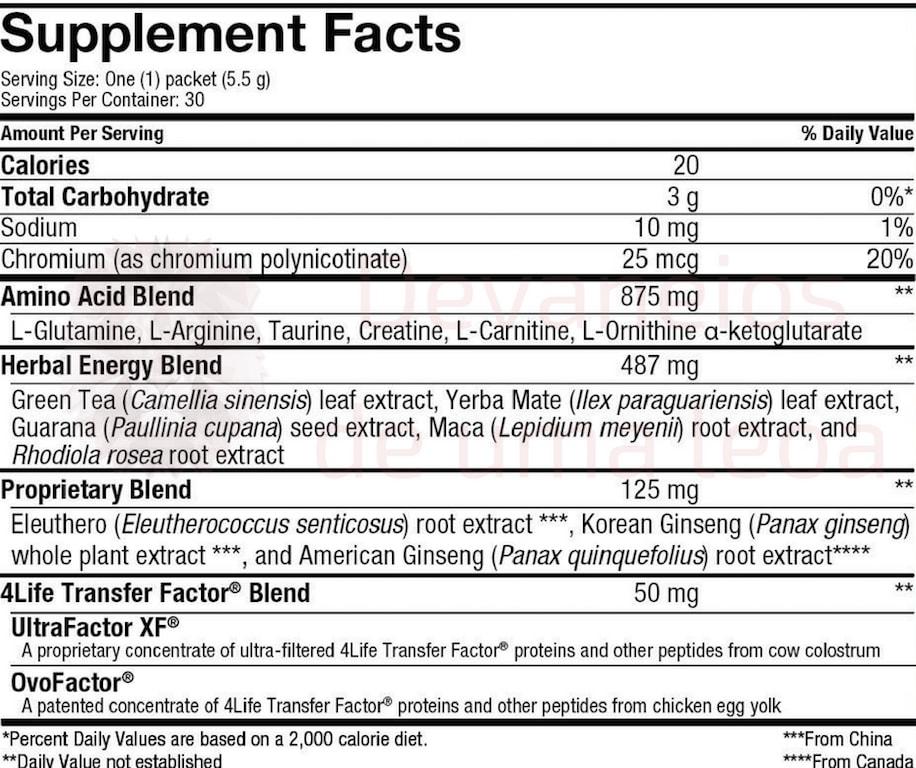 Energy-nutri